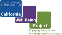 Multicolor California Well-Being Project Logo