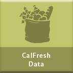 CalFresh Data
